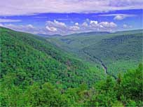 Kaaterskill Mountain Range